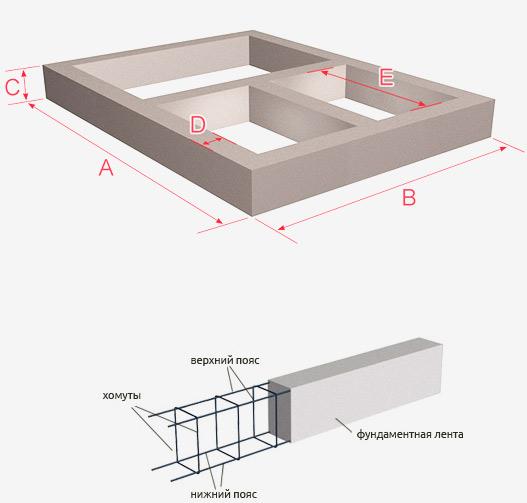 строительный онлайн калькулятор фундамента